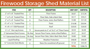cost of outdoor firewood shed